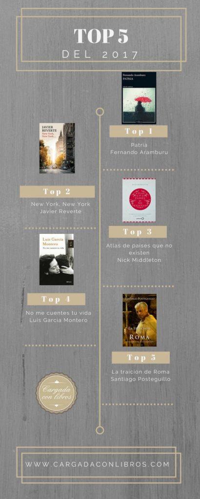 Top 5 lecturas 2017 Cargada con Libros